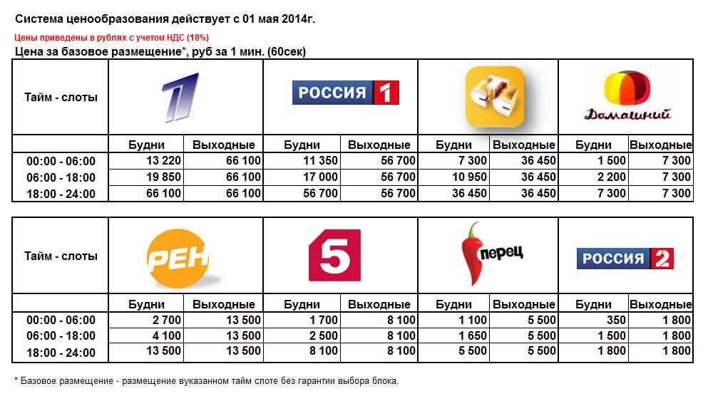 tv_tarify_voronezh_1